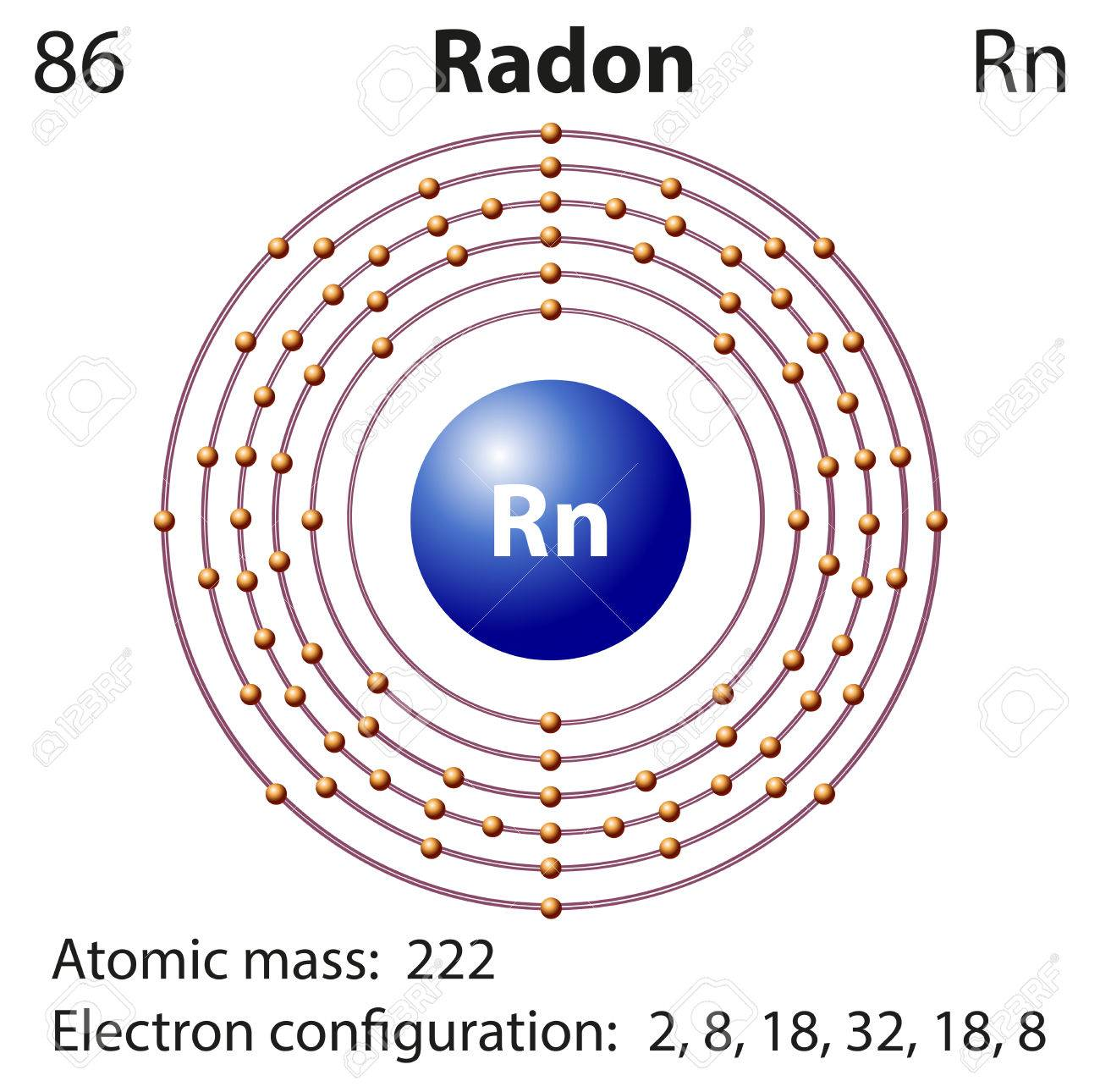 hight resolution of diagram representation of the element radon illustration royalty slab on grade diagram diagram of radon element