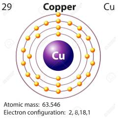 Copper Atom Diagram Viper Remote Start Wiring Atomic Of Calcium Best Library Schematics