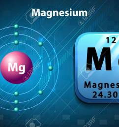 poster of magnesium atom illustration stock vector 45062457 [ 1300 x 846 Pixel ]