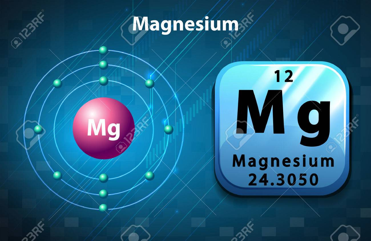 hight resolution of poster of magnesium atom illustration stock vector 45062457