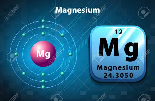 small resolution of poster of magnesium atom illustration stock vector 45062457