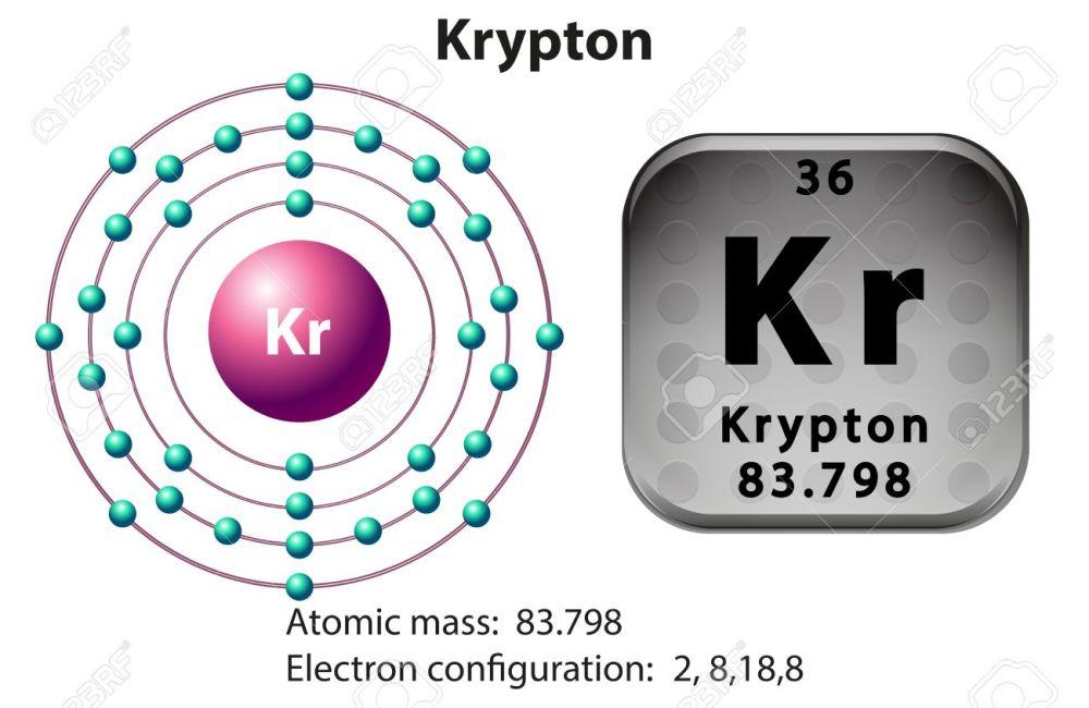 medium resolution of symbol and electron diagram for krypton illustration illustration