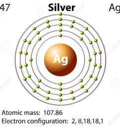 symbol and electron diagram for silver illustration stock vector 45302407 [ 1300 x 1290 Pixel ]