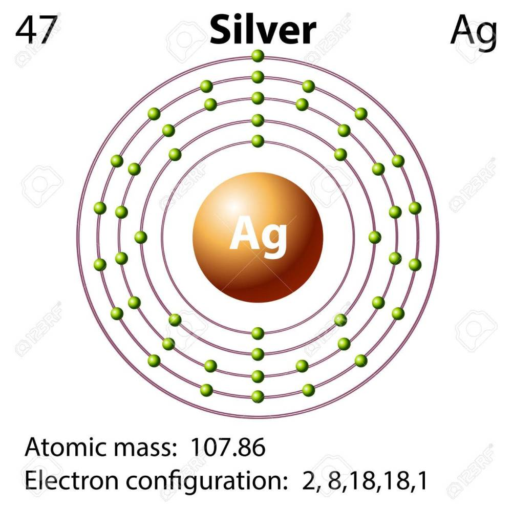 medium resolution of symbol and electron diagram for silver illustration stock vector 45302407