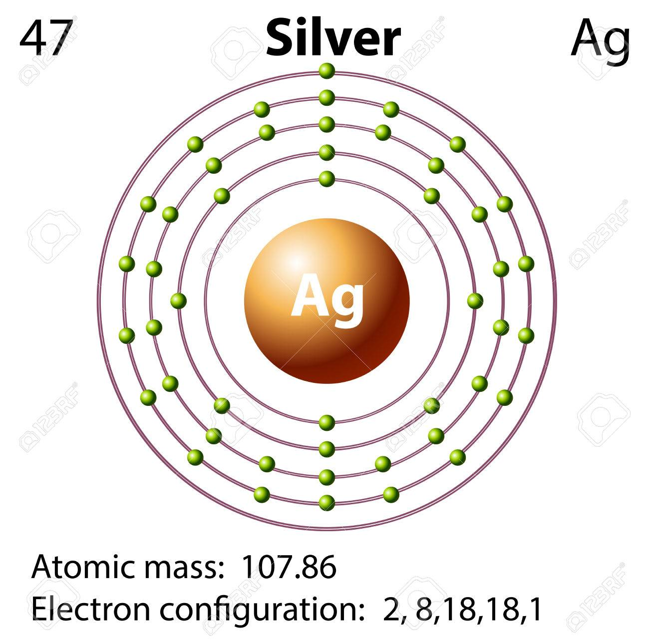 hight resolution of symbol and electron diagram for silver illustration stock vector 45302407