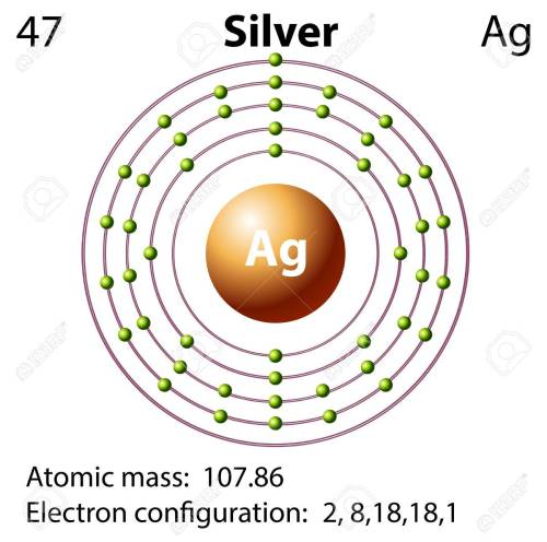 small resolution of symbol and electron diagram for silver illustration stock vector 45302407