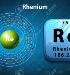 symbol and electron diagram for rhenium illustration stock vector 45684498 [ 1300 x 846 Pixel ]