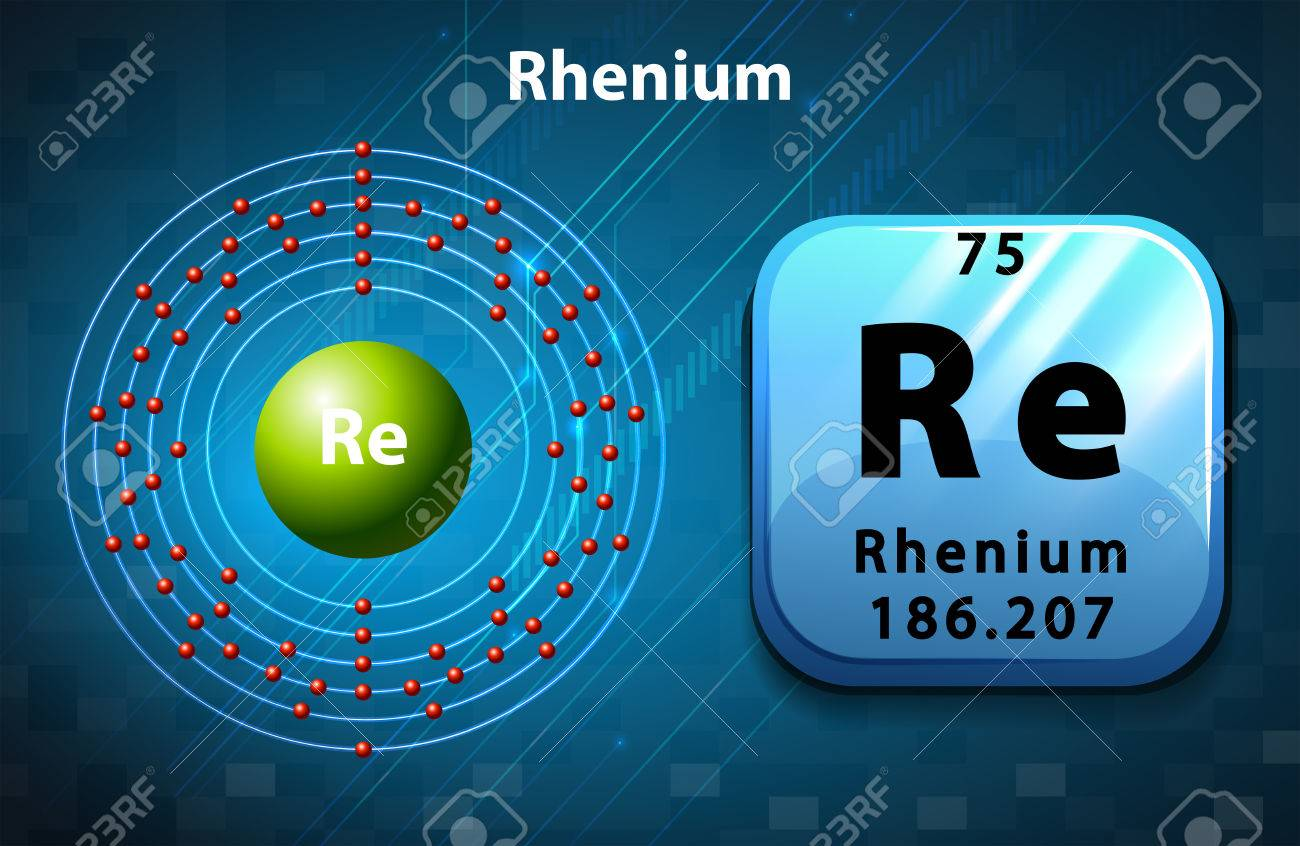 hight resolution of symbol and electron diagram for rhenium illustration stock vector 45684498