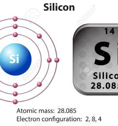 symbol and electron diagram for silicon illustration stock vector 45684510 [ 1300 x 845 Pixel ]