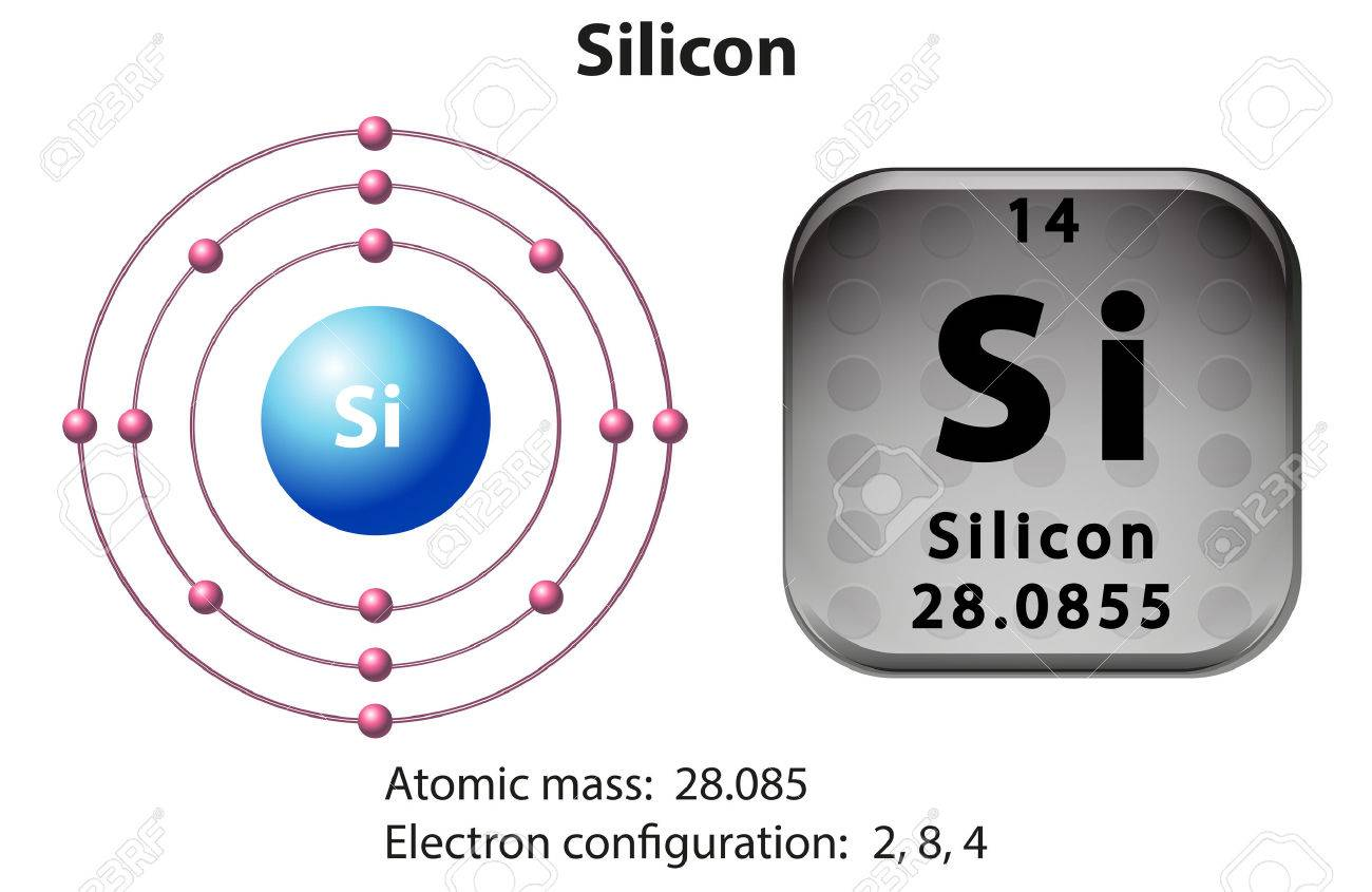 hight resolution of symbol and electron diagram for silicon illustration stock vector 45684510