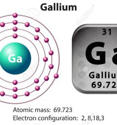 symbol and electron diagram for gallium illustration stock vector 45866031 [ 1300 x 847 Pixel ]
