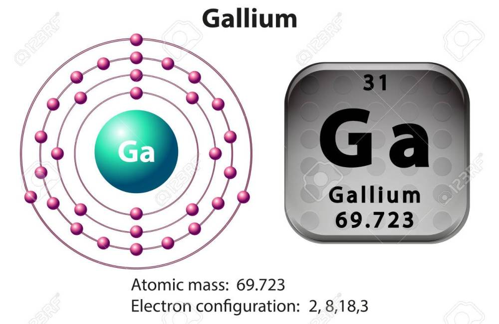 medium resolution of symbol and electron diagram for gallium illustration stock vector 45866031