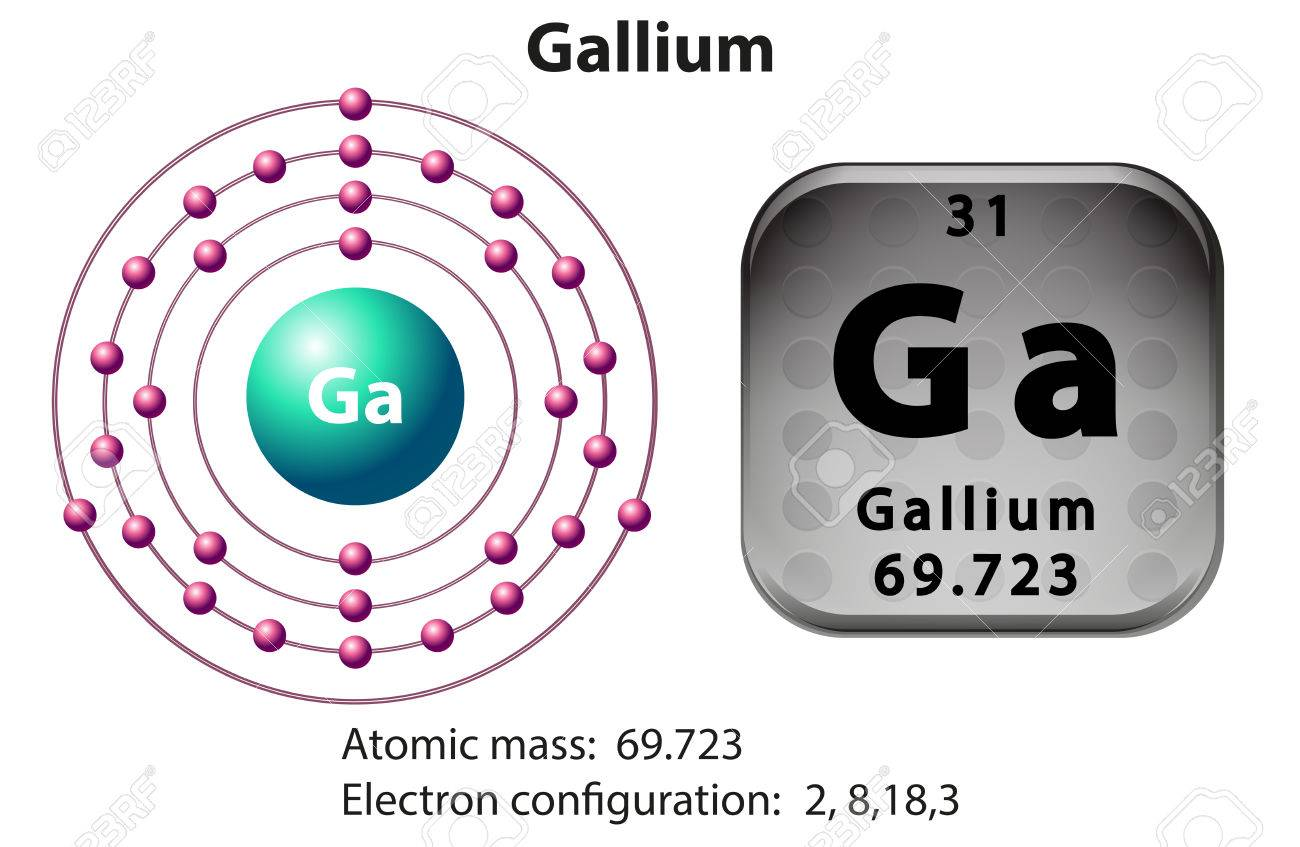 hight resolution of symbol and electron diagram for gallium illustration stock vector 45866031
