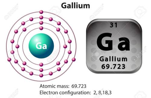 small resolution of symbol and electron diagram for gallium illustration stock vector 45866031
