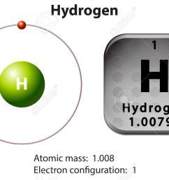 symbol and electron diagram for hydrogen illustration stock vector 45866032 [ 1300 x 846 Pixel ]