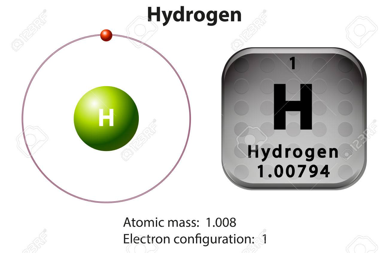 hight resolution of symbol and electron diagram for hydrogen illustration stock vector 45866032