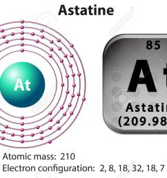 astatine stock photos and images 123rf lead diagram dot diagram astatine [ 1300 x 846 Pixel ]