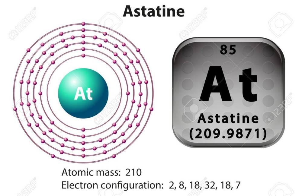 medium resolution of astatine stock photos and images 123rf lead diagram dot diagram astatine