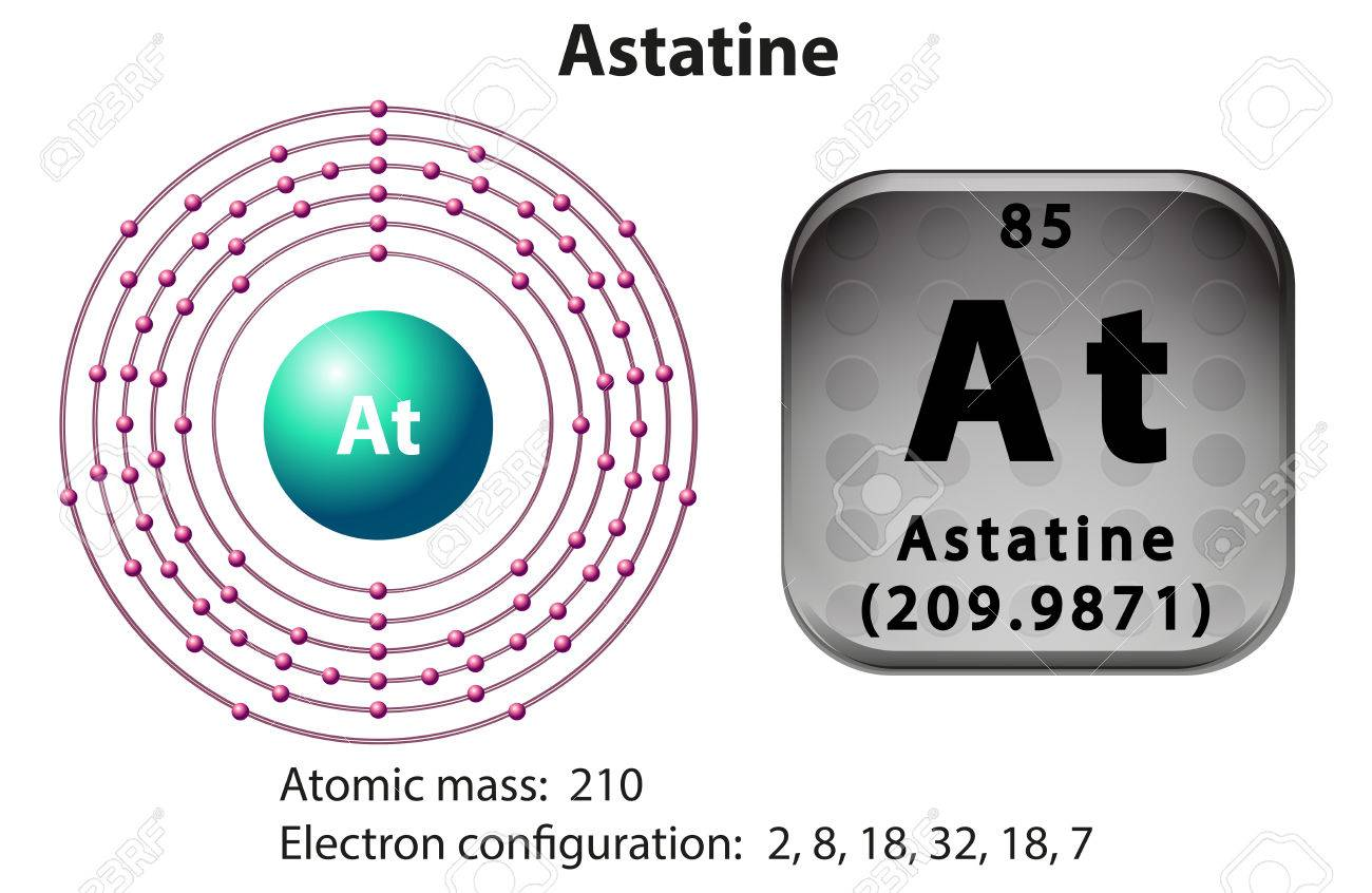 hight resolution of astatine stock photos and images 123rf lead diagram dot diagram astatine