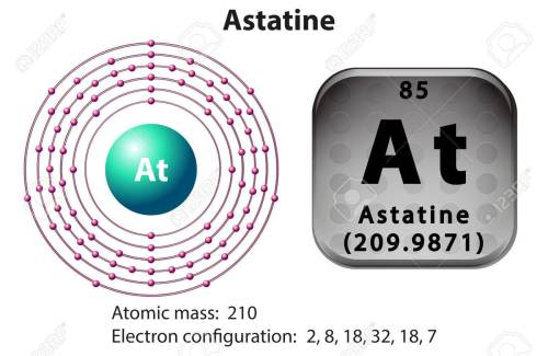 small resolution of astatine stock photos and images 123rf lead diagram dot diagram astatine