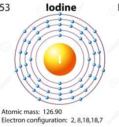 symbol and electron diagram for iodine illustration royalty free diagram of iodine evaporation diagram of iodine [ 1300 x 1290 Pixel ]
