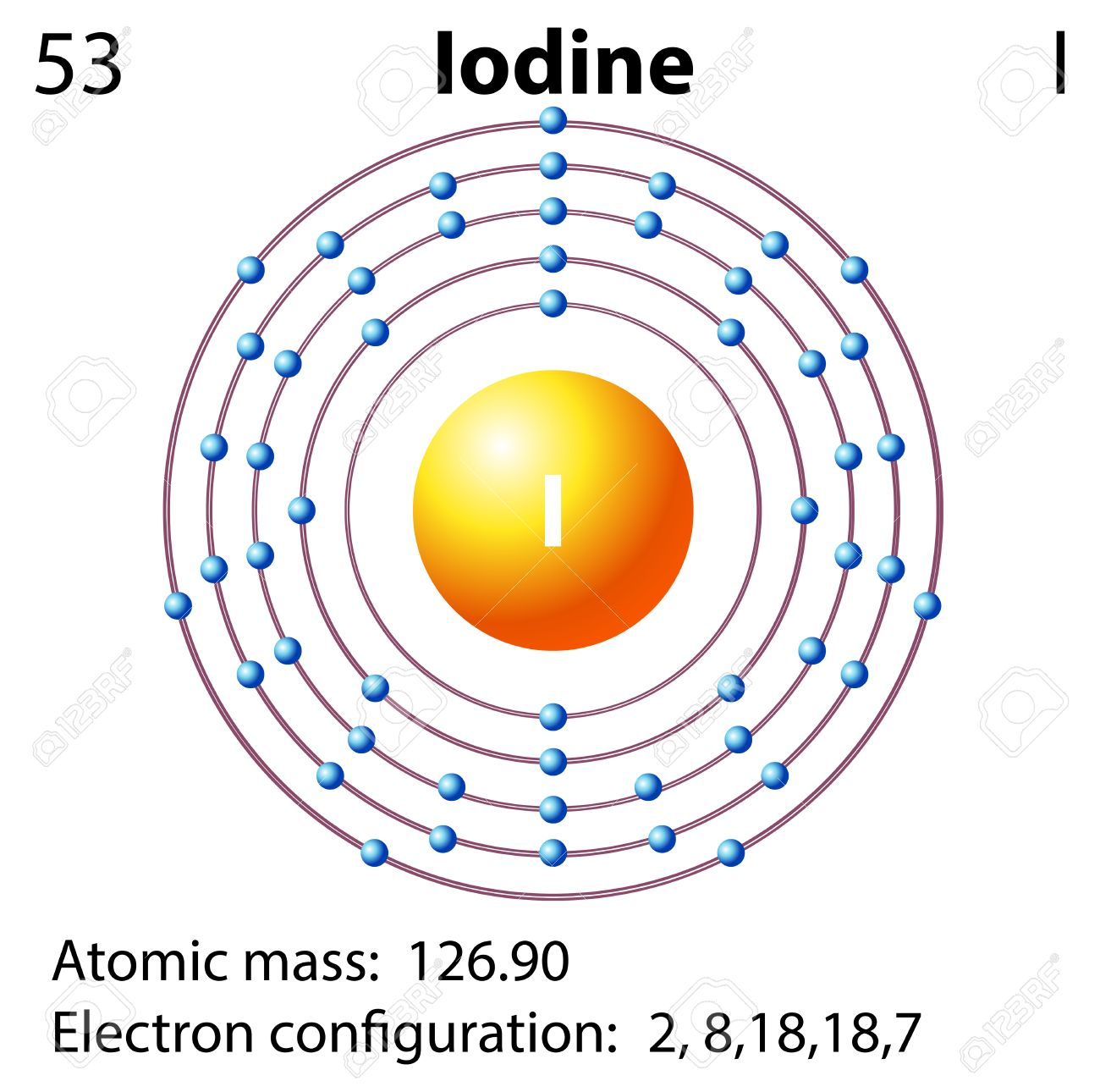 hight resolution of symbol and electron diagram for iodine illustration royalty free diagram of iodine evaporation diagram of iodine