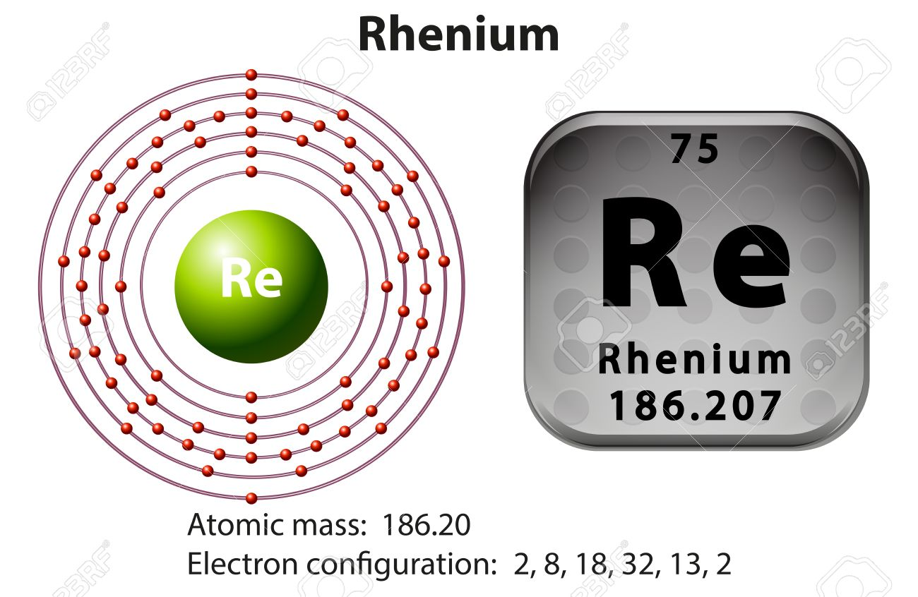 hight resolution of symbol and electron diagram for rhenium illustration stock vector 46508826