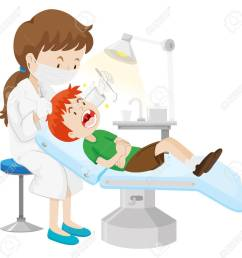 boy having teeth checked by dentist illustration stock vector 56712944 [ 1300 x 1265 Pixel ]
