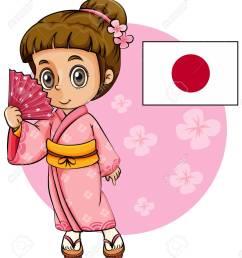 japanese girl in pink kimono and japan flag illustration stock vector 76425117 [ 1150 x 1300 Pixel ]