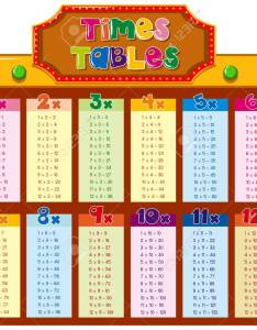 Times tables chart with colorful background illustration stock vector also royalty rh rf