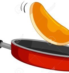 pancake flipping on the pan illustration stock vector 98357286 [ 1300 x 849 Pixel ]