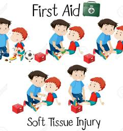 first aid soft tissue injury illustration stock vector 112115170 [ 1300 x 1194 Pixel ]