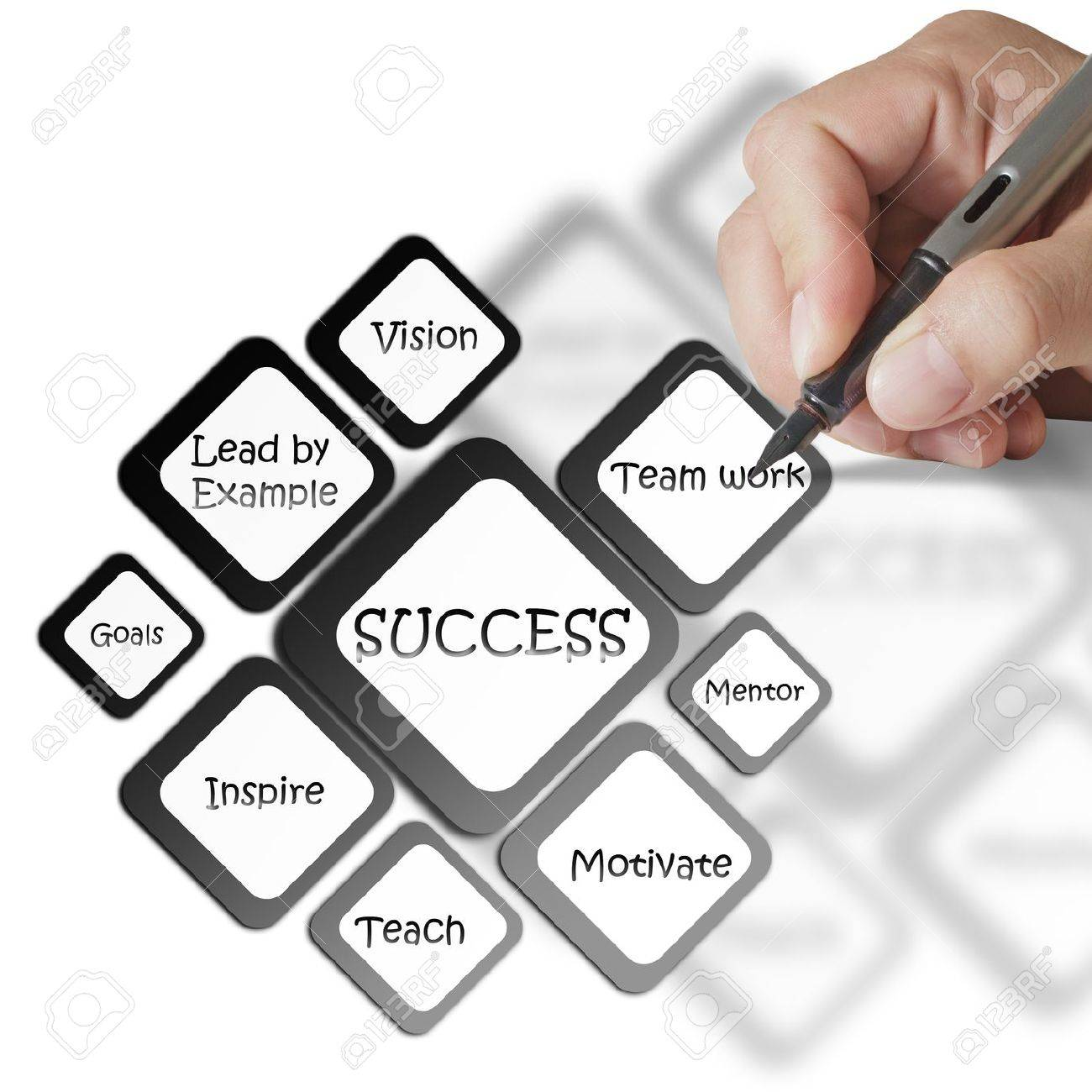 hight resolution of hand writing business success diagram stock photo 16082504