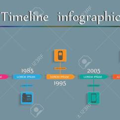 Diagram Of Evolution Timeline Toyota Celica Stereo Wiring Infographic Phone Royalty Free Cliparts Stock Vector 29160853
