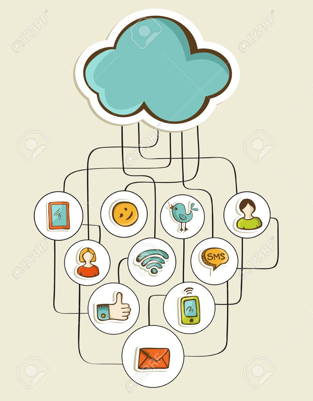 Cloud Computing Hand Drawn Social Network Diagram Vector