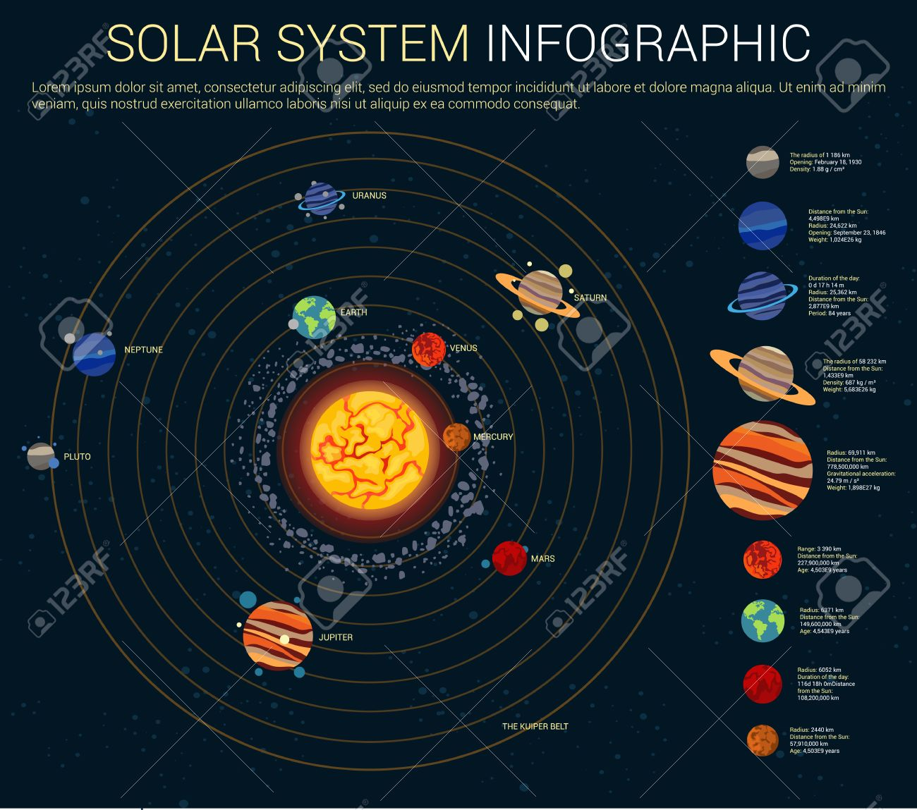 hight resolution of inner and outer solar system with sun and planets on their orbits mercury and venus