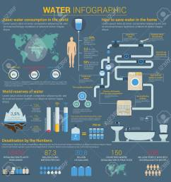 vector water or h2o infographic with bar charts and diagrams world map showing water consumption and iceberg with water reserves infographic template of  [ 1300 x 1300 Pixel ]