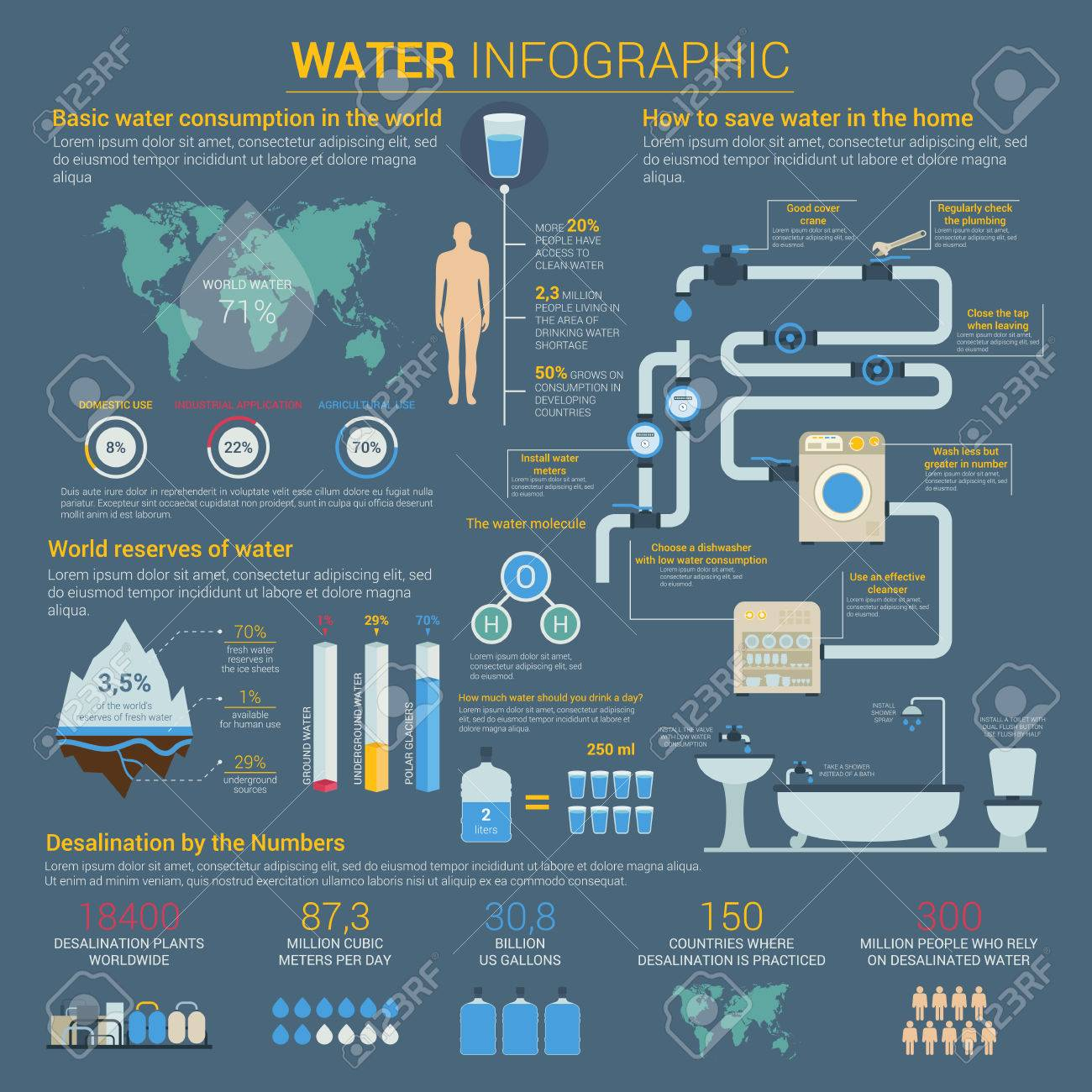 hight resolution of vector water or h2o infographic with bar charts and diagrams world map showing water consumption and iceberg with water reserves infographic template of