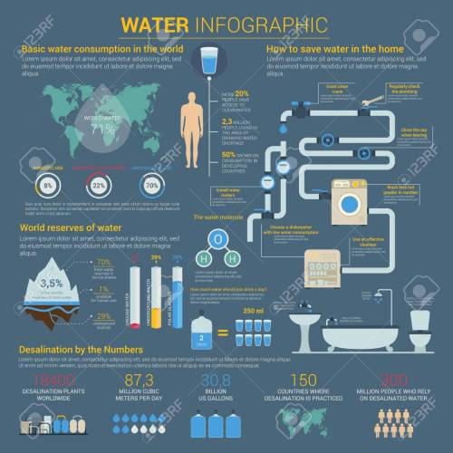 small resolution of vector water or h2o infographic with bar charts and diagrams world map showing water consumption and iceberg with water reserves infographic template of