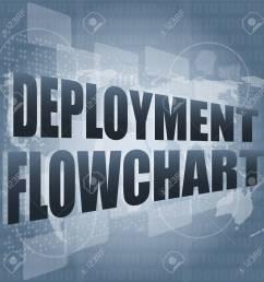 diagrama de flujo de despliegue en la pantalla t ctil digital de negocios foto de archivo  [ 1300 x 1300 Pixel ]