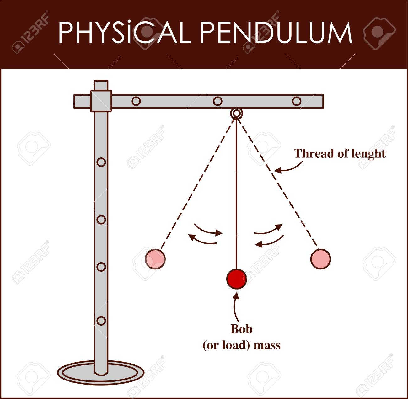 hight resolution of vector vector illustration of a physical pendulum