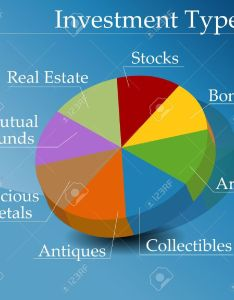 An image of  pie chart showing types financial investments stock vector also rh rf