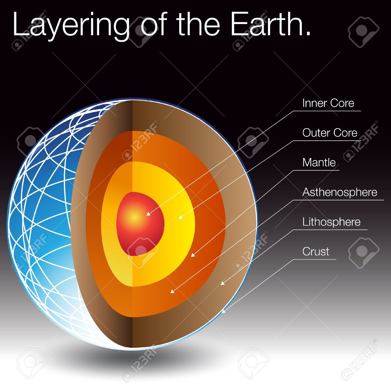 hight resolution of an image of the layers of the earth stock vector 14770187