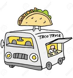 an image of a mexican taco food truck stock vector 55943049 [ 1300 x 1300 Pixel ]