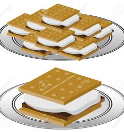 an image of a plate of graham cracker smores isolated on a white background stock [ 1300 x 1300 Pixel ]