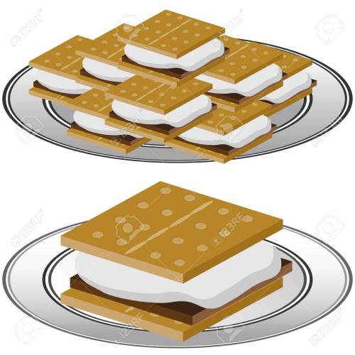 small resolution of an image of a plate of graham cracker smores isolated on a white background stock