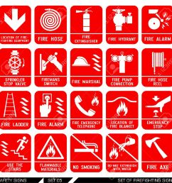 set of firefighting signs collection of warning signs vector illustration signs of danger [ 1300 x 1282 Pixel ]