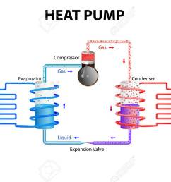 heat pump works by extracting energy stored in the ground or water and converts this in [ 1300 x 895 Pixel ]