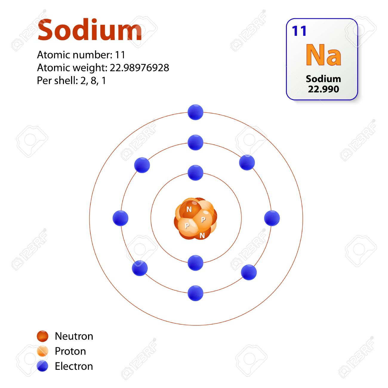 hight resolution of atom sodium this diagram shows the electron shell configuration for the sodium atom stock vector