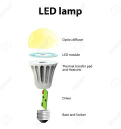 diagram showing the parts of a modern led lamp labeled stock vector 67378490 [ 1300 x 1300 Pixel ]